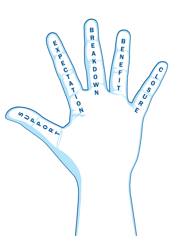 responsibility-centered-leadership-management-training-give-em-five-hand